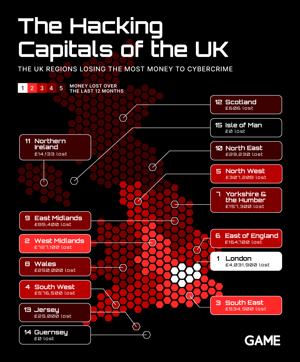 The hacking Capitals of the UK