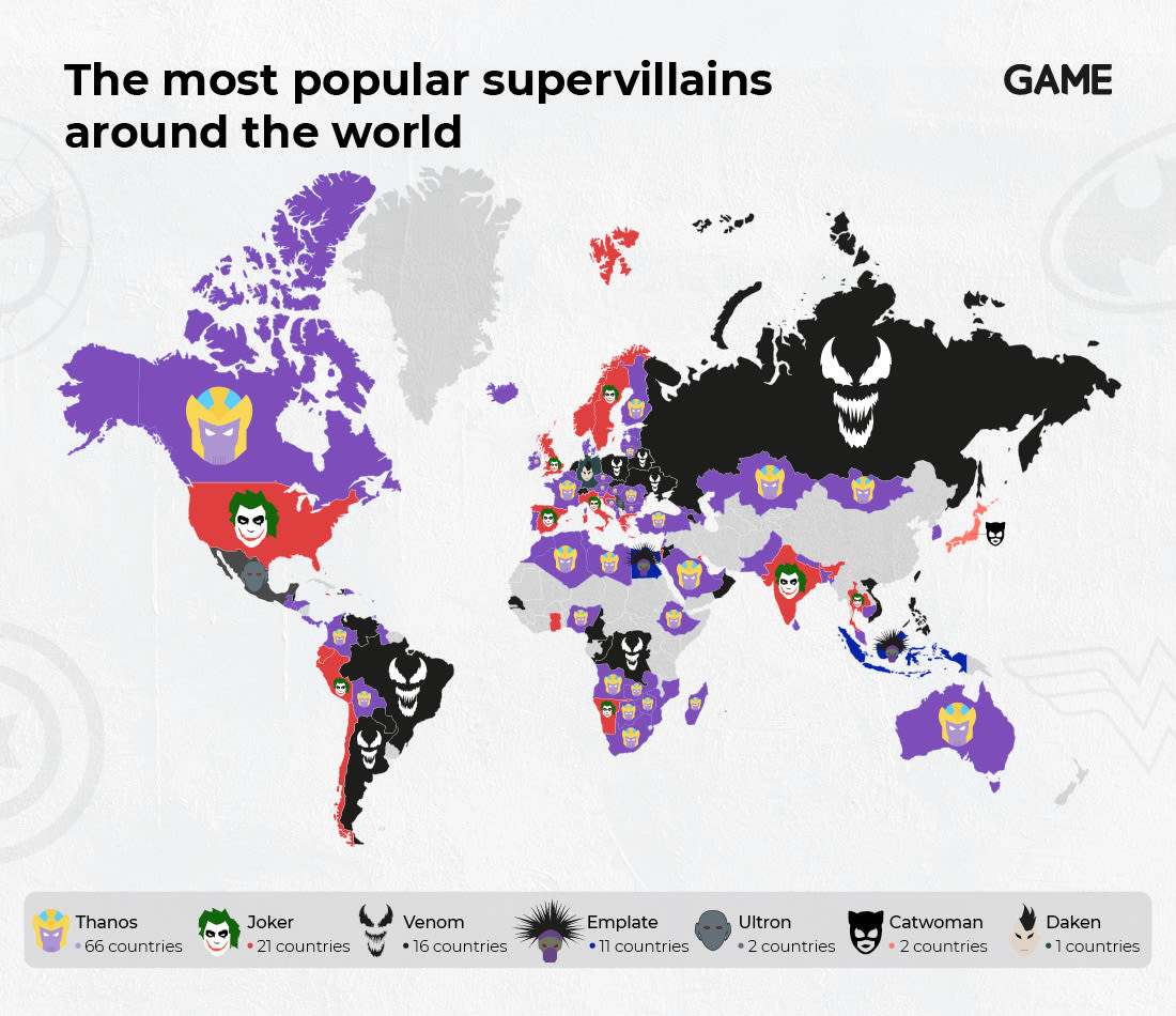 The most popular supervillains around the world